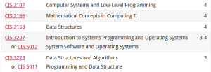 Classes I need to take before the Masters in Computer Science